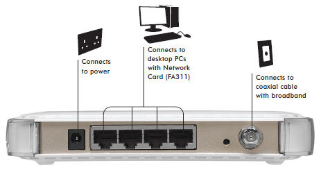 Articles > Computer > Bigpond New Cable Home Network ...
