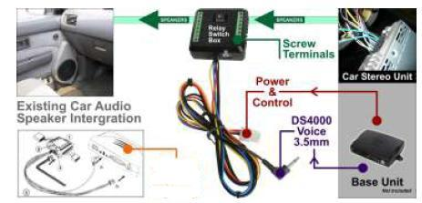 Drive Safe Car Stereo Integrator Cut